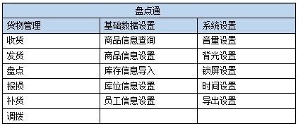 龙8娱乐_智能仓储盘点管理解决方案PDA应用