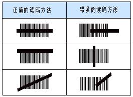 龙8娱乐平台_条码扫描