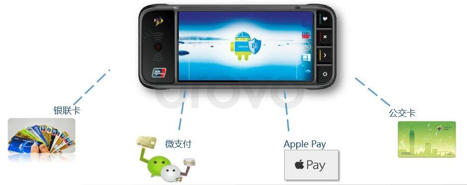 龙8娱乐平台_i9000S-Q支付终端