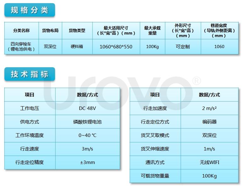 龙8娱乐_穿梭车规格参数